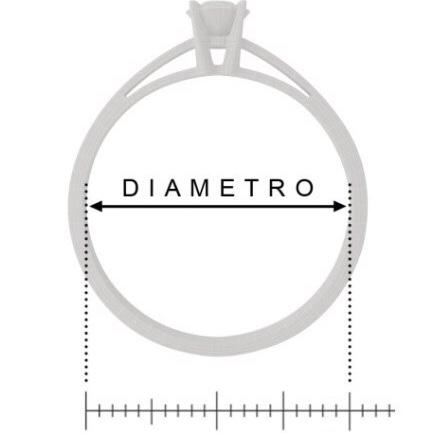 come misurare un anello