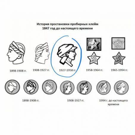 punzoni argento russo